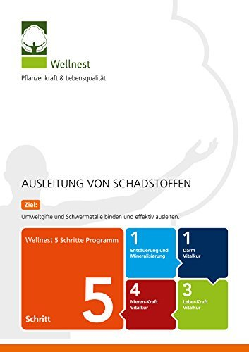 Wellnest Schwermetallausleitung im Entgiftungs-Paket nach Klinghardt